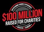 Grover Gaming Surpasses $100 Million Raised for Charities