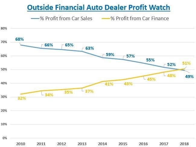 (PRNewsfoto/Outside Financial, LLC)