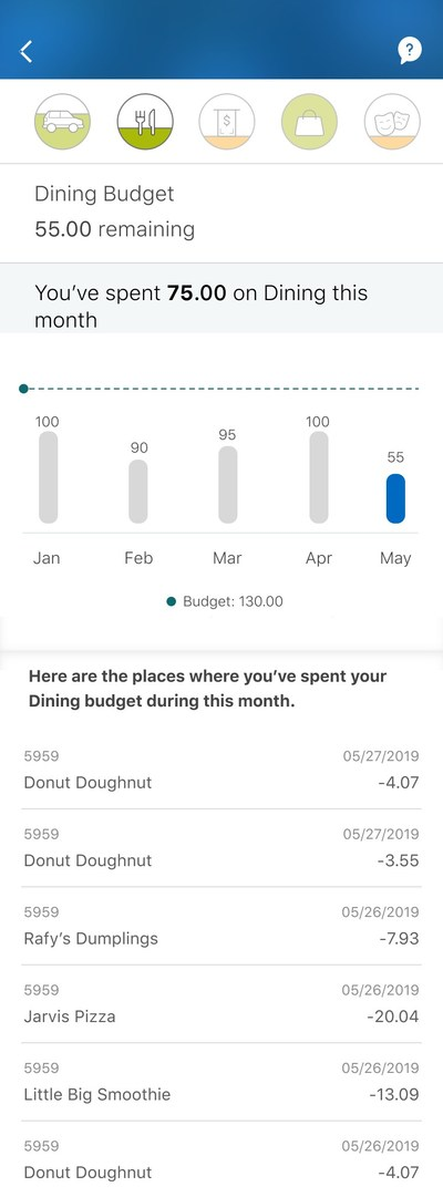 NOMI Budgets makes it easier to stay on top of your spending (CNW Group/RBC Royal Bank)