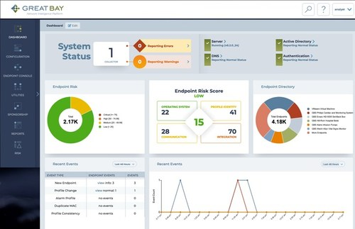 Unknown and unmanaged IT, IoT and IoMT devices account for at least two-thirds of all endpoints on an organization's network.  The Great Bay Network Intelligence Platform provides real-time visibility and control into all connected devices -- and the new Great Bay Risk Intelligence module  supplies security professionals with a configurable, fully transparent and reliable risk scoring that enables team to quickly see, understand and manage threats in real time.