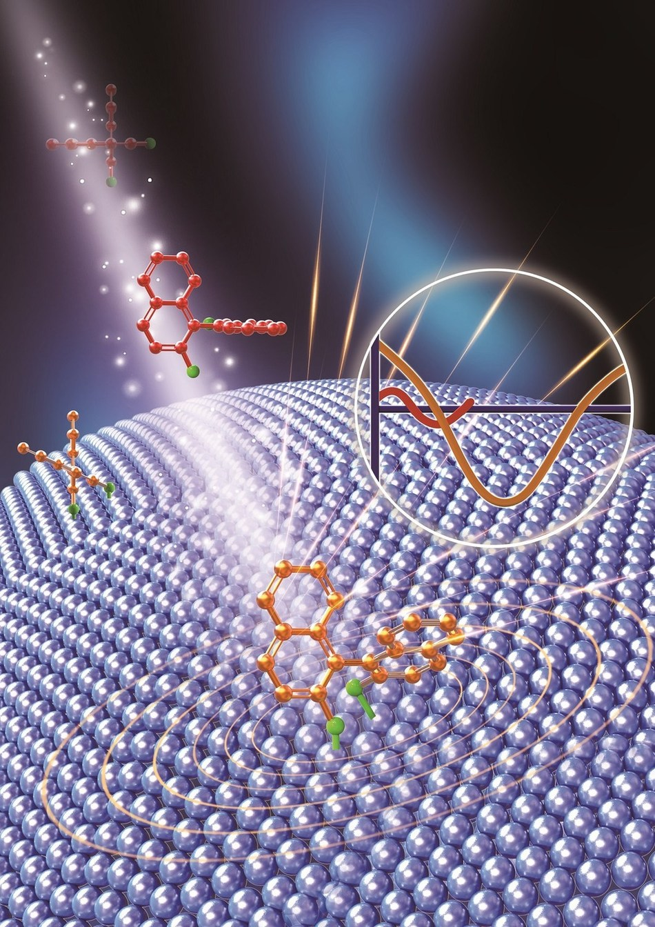 Optical activity of molecules is amplified in more than 10 folds, by structure-specific adsorption of the molecules on chiral nanoparticles
