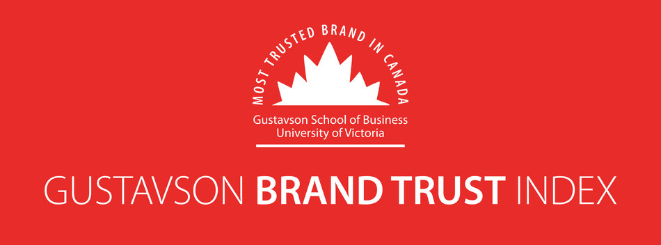 The 2019 Gustavson Brand Trust Results Are In. Find Out Canada's Most Trusted Brands (CNW Group/Peter B. Gustavson School of Business at the University of Victoria)