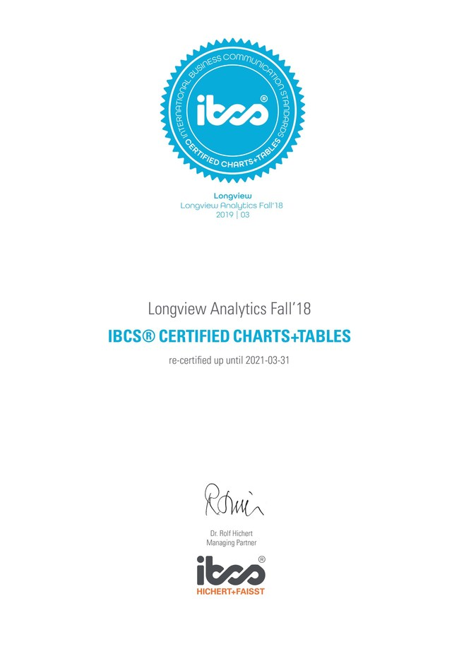Longview Analytics Fall'18 I IBCS(R) CERTIFIED CHARTS+TABLES I re-certified up until 2021-03-31