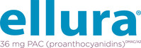 ellura is the leader in 36 mg PAC, trailblazing the path for healthcare providers and patients to leverage the benefits of cranberry prophylaxis in the management of UTIs with proven consistency, bacterial anti-adhesion activity and efficacy.