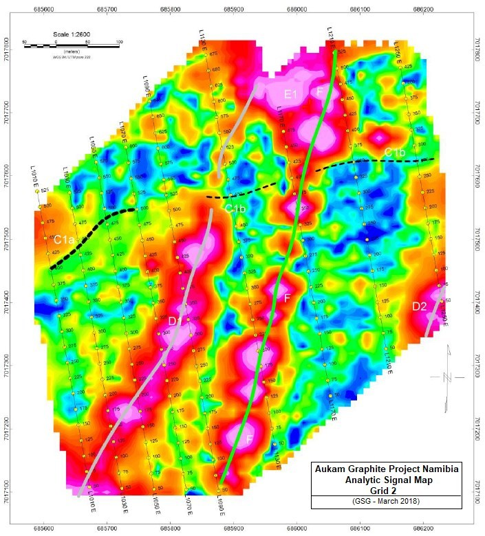 Figure 3 showing the interpretation overlain on the Grid 2 Analytical Signal Map. Conductor C1 is interpreted as possible graphitic mineralization. The best EM anomaly is at C1a and trenching is recommended here on Line 1030 (CNW Group/Gratomic)