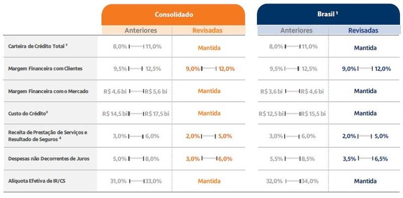 (PRNewsfoto/Itaú Unibanco Holding S.A.)