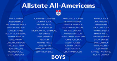 Allstate All-American Boys Players