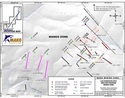 Las Conchitas 2019 Drilling Program Mango Zone (CNW Group/Mako Mining Corp.)