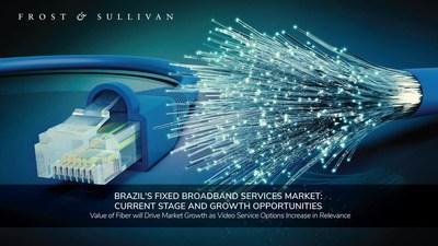 Explore How Brazilian Broadband Service Providers Will Generate More Revenue and Boost the Market