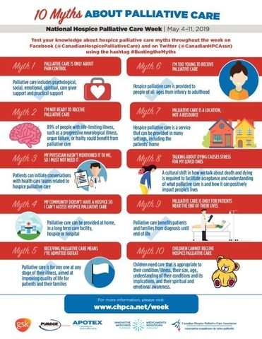 National Hospice Palliative Care Week Poster! (CNW Group/Canadian Hospice Palliative Care Association)