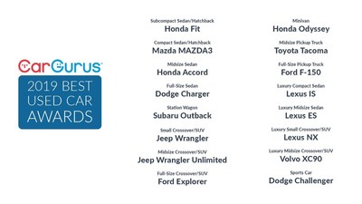 Best Value Used Cars 2019 CarGurus Announces 2019 Best Used Car Award Winners   NASDAQ.com