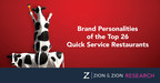 Zion & Zion Study Examines Brand Personalities of Top 26 Quick Service Restaurants