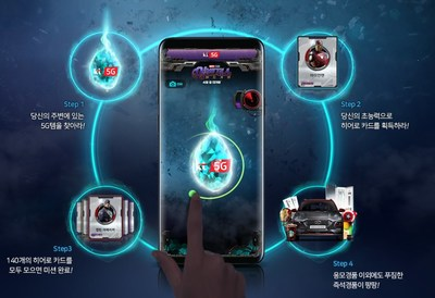 KT Corp. Holds 'Avengers' AR Event Promoting 5G
