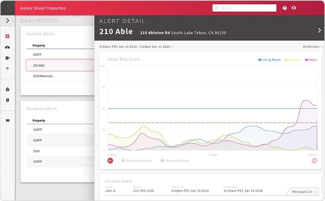 NoiseAware Dashboard Noise Data