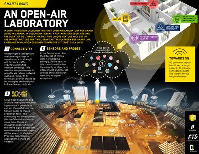 The Open-Air Laboratory for Smart Living (LabVI) (CNW Group/Videotron)