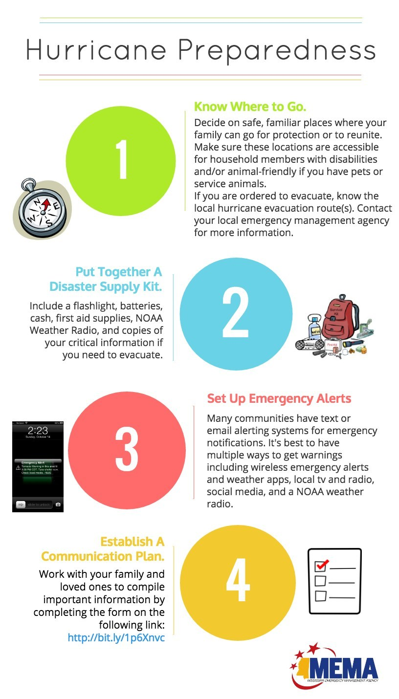 C Spire is using its extensive experience in responding to natural disasters to offer consumers and businesses in storm-prone areas some important emergency reminders and tips on using essential communications before, during and after any storm or natural disaster  in the run up to the 2019 Atlantic hurricane season, which starts June 1. - infographic courtesy of Mississippi Emergency Management Agency