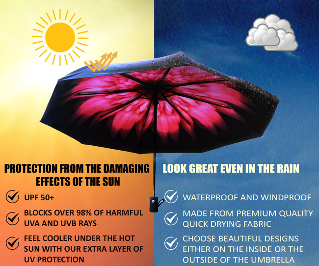 Protection from Sun and Rain
