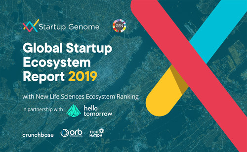 The Global Startup Ecosystem Report is the world's most comprehensive and widely-read research on startup ecosystems.