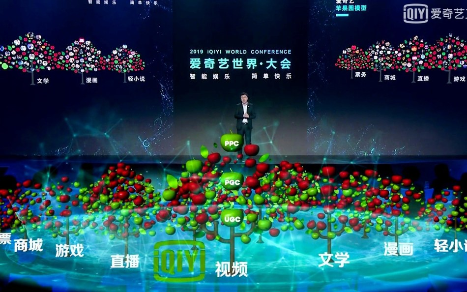 2019 iQIYI World Conference Presents Blueprint of Innovation-driven Win-win Entertainment Ecosystem