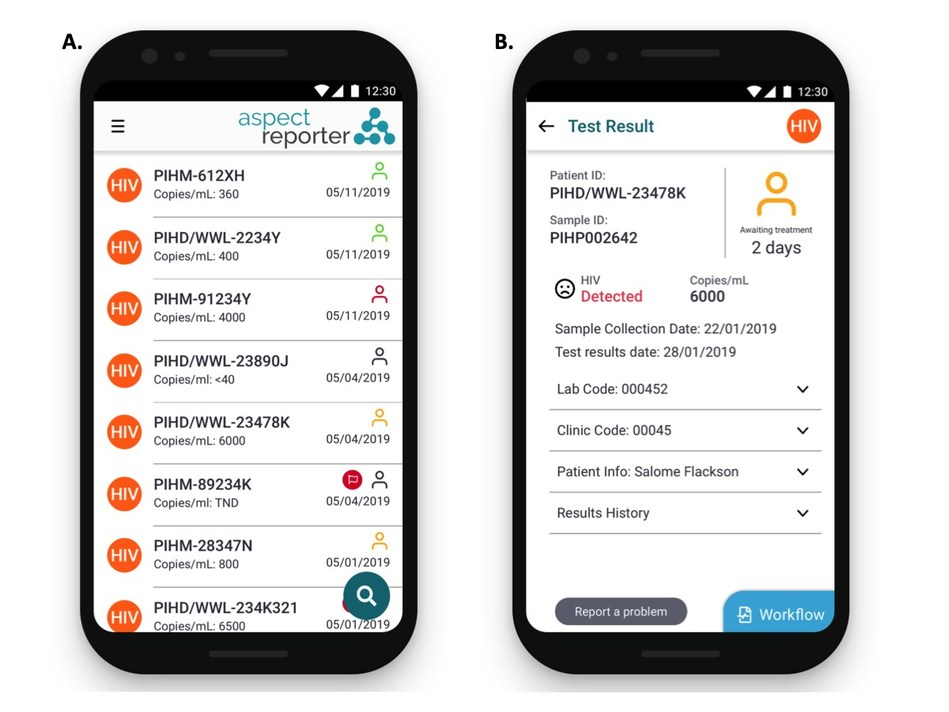 Example Aspect Reporter App showing key information accessible at the point of patient care:  A) view, scroll and search for individual patient results by patient or sample ID, B) view individual test results and further details such as patient information, test result history and treatment information. The app also facilitates sample collection, monitoring of test turnaround times, confirmation of treatment and more.