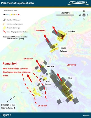Figure 1: Plan of Rajapalot project area showing new Rumajärvi discovery, drilling, outlines of 43-101 resource, modelled ground TEM plates over a background of 25 and 50 metre-spaced ground magnetics. (CNW Group/Mawson Resources Ltd.)