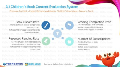 Children's Book Content Evaluation System
