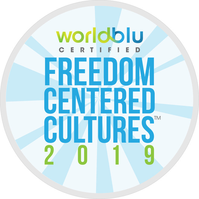 WorldBlu List of Freedom-Centered Cultures 2019