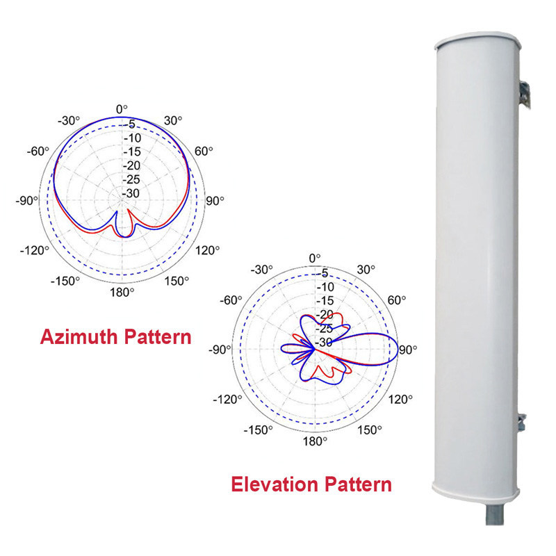 KP Performance Antennas Introduces New 900 MHz 120-Degree Sector Antenna with High-Gain and Dual Slant Polarization