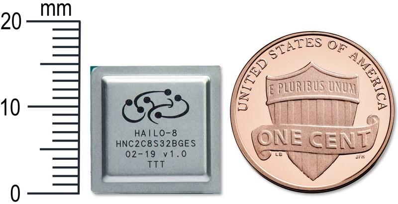 Figure-1: Hailo-8TM Deep Learning Chip Scale (PRNewsfoto/Hailo)