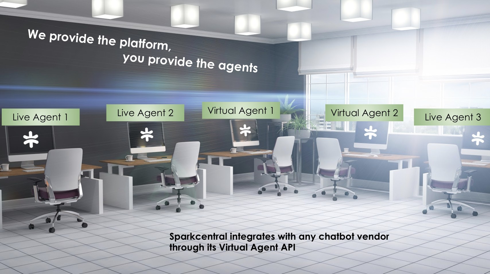 Virtual Agent Framework, is a solution complementing the Sparkcentral Messaging Customer Service Platform