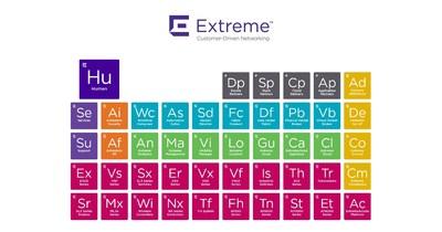 Extreme Elements - the building blocks of the autonomous network.