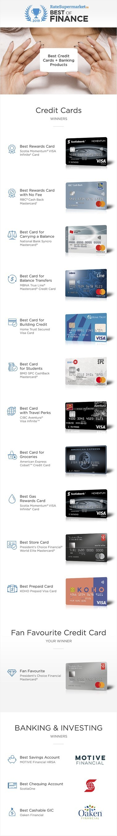 Eighth Annual Report Reveals Canada's Best Credit Cards and Personal Banking Products for 2019 - Best of Finance 2019 (CNW Group/RateSupermarket.ca)