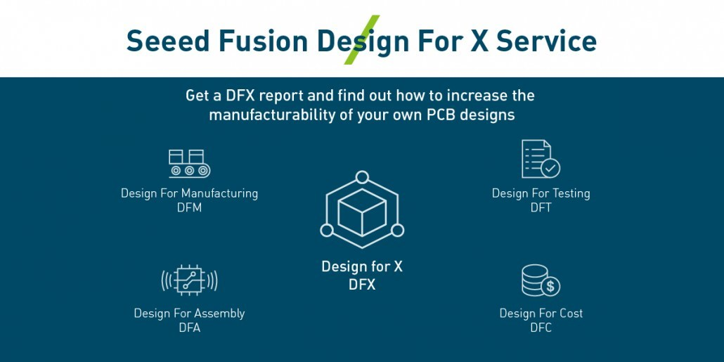 Seeed Releases Fusion Design for X Service to Optimize