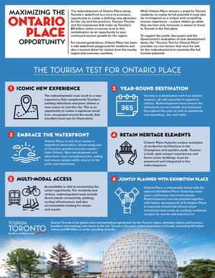 The Tourism Test for Ontario Place (CNW Group/Tourism Toronto)