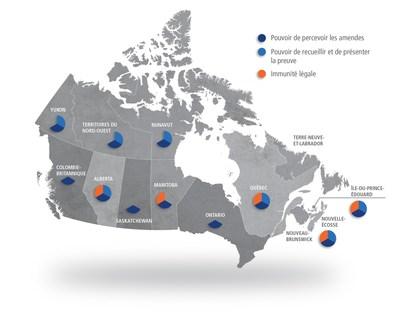 Le Rapport sur la mise en application de l'OCRCVM rend compte des progrès réalisés pour obtenir des pouvoirs juridiques renforcés afin de mieux protéger les investisseurs partout au Canada (Groupe CNW/Organisme canadien de réglementation du commerce des valeurs mobilières (OCRCVM) - Nouvelles d'intérêt général)