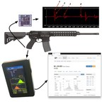 Lewis Machine & Tool and Visible Assets, Inc. Awarded a €22 Million Estonian Defense Forces Contract For 16,000 Automatic Weapons With Integrated RuBee Wireless Weapon Shot Counters.
