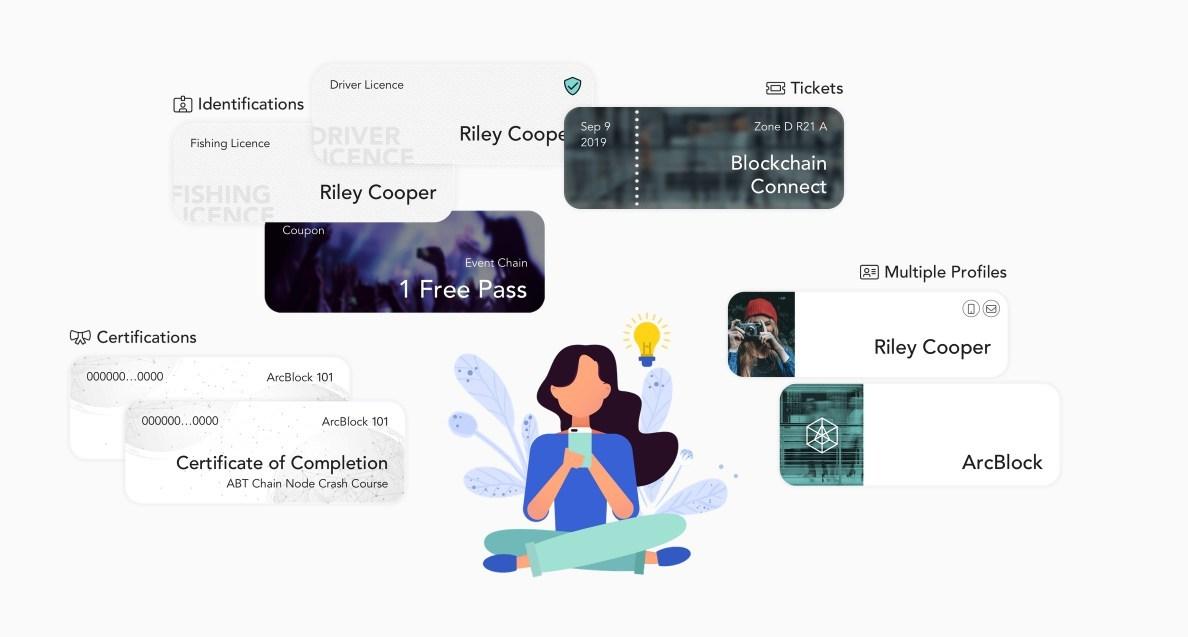 Easiest decentralized identity wallet