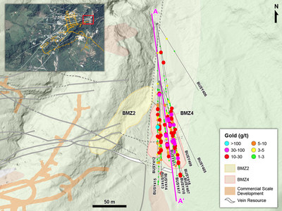 Figure 1 – Plan View of Drilling in Eastern Yaraguá System Targeting BMZ4 (CNW Group/Continental Gold Inc.)