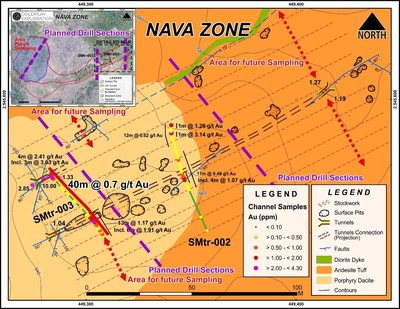 Figure 3 - Location Planned Drill Sections – Nava Target (CNW Group/Goldplay Exploration Ltd)