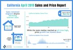 California home sales stumble into spring home buying season as median price sets another record, C.A.R. reports