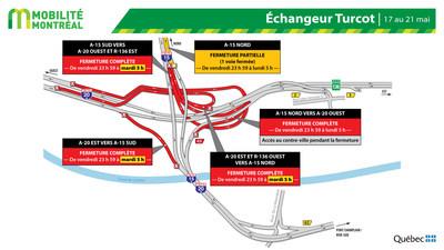 Fermetures dans l'échangeur Turcot, fin de semaine du 17 mai (Groupe CNW/Ministère des Transports)
