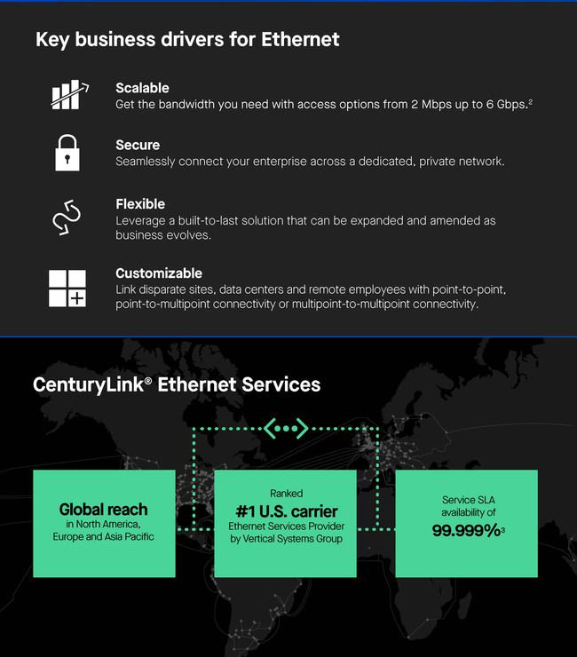 CenturyLink Expands its Comprehensive E-Services Portfolio
