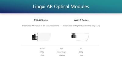 Lingxi AR optical module
