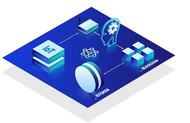 NetObjex Selected for MassChallenge Texas in Austin 2019 Accelerator