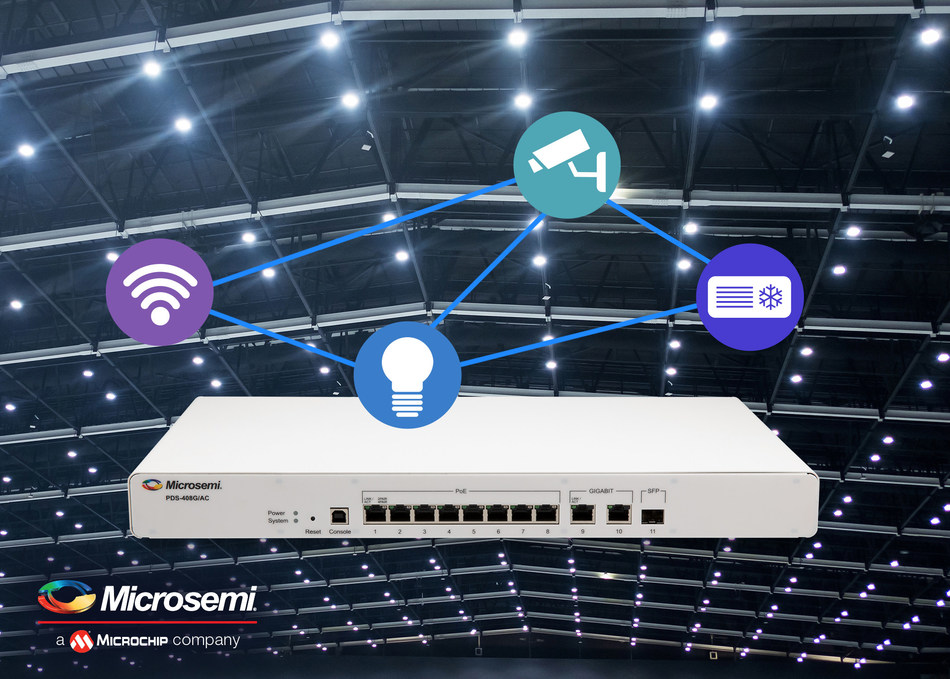 Microchip's IEEE 802.3bt-compliant PDS-408G PoE switch connects separate systems such as lighting, sensors, HVAC and Wi-Fi access points over a single switch.