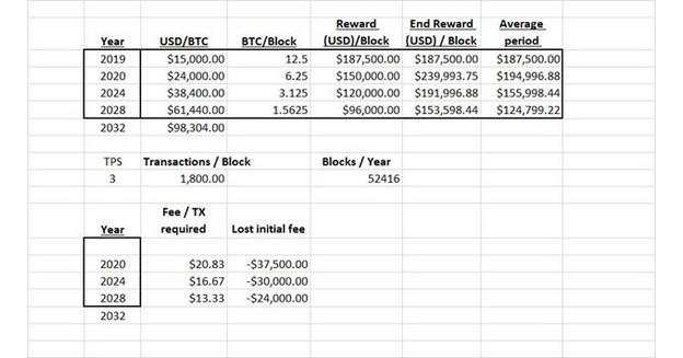 20 bitcoins mining silvia hotz bettingen notaire