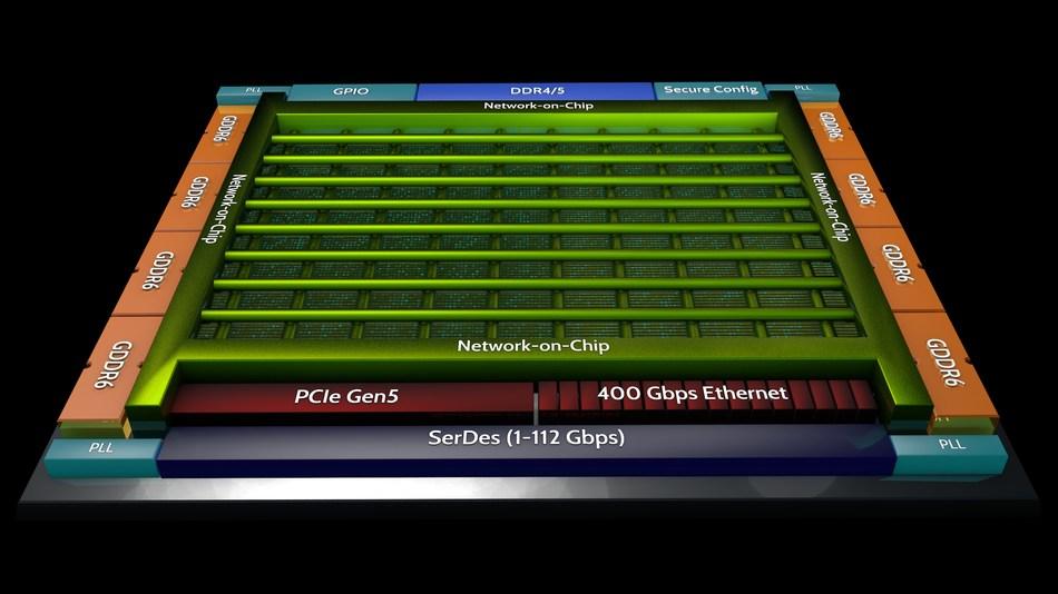 Achronix Announces Ground-Breaking Speedster7t FPGA Family