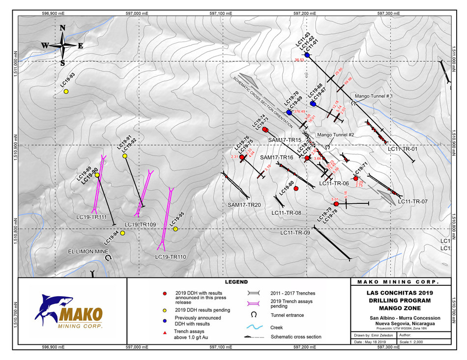 Las Conchitas 2019 Drilling Program - Mango Zone (CNW Group/Mako Mining Corp.)