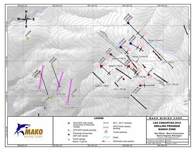 Las Conchitas 2019 Drilling Program - Mango Zone (CNW Group/Mako Mining Corp.)