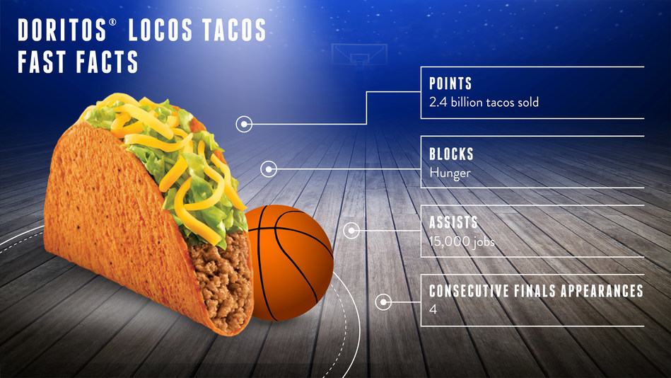 The NBA Finals wouldn't be the same without the return of the one true G.O.A.T. (AKA the Greatest of All Tacos): the Doritos® Locos Tacos.
